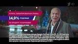видео 15 сек. Реклама Почта банк -  Кредит 14.9% раздел: Рекламные ролики добавлено: 6 декабря 2016