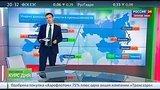 видео 32 мин. 12 сек. Экономика. Курс дня, 1 сентября 2015 года раздел: Новости, политика добавлено: 2 сентября 2015